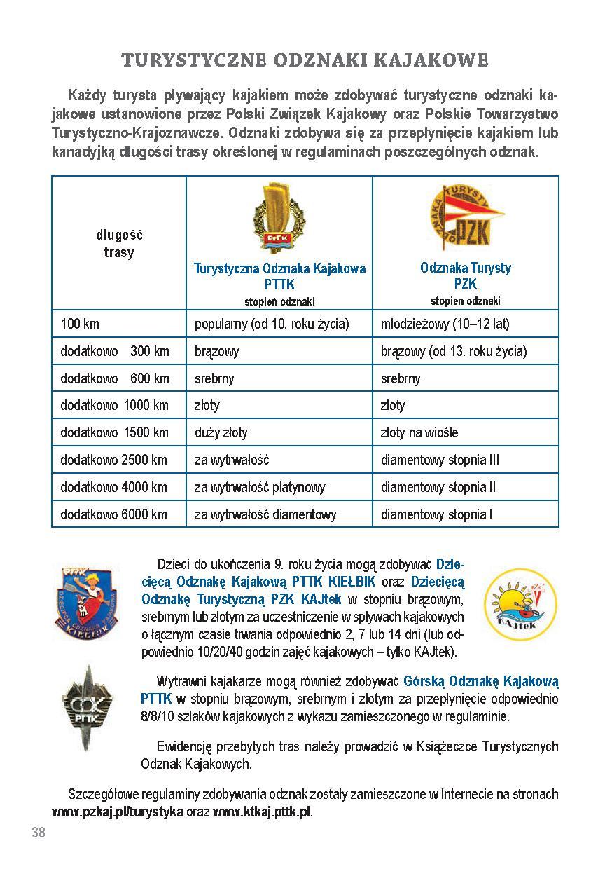 kajakowe odznaki Gliwice
